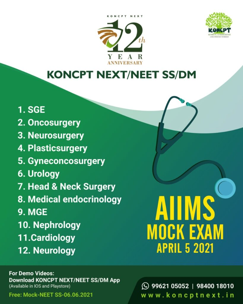 AIIMS MOCK EXAM